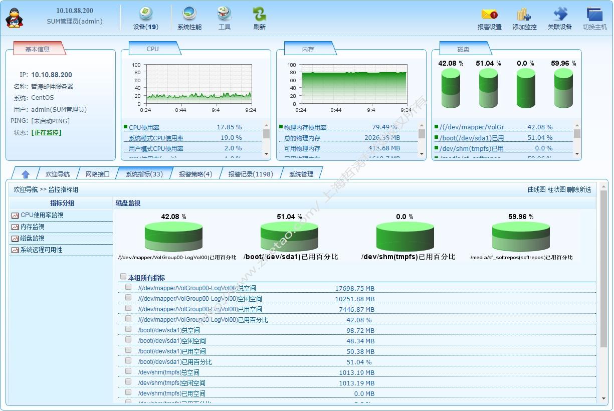 Linux服务器监控